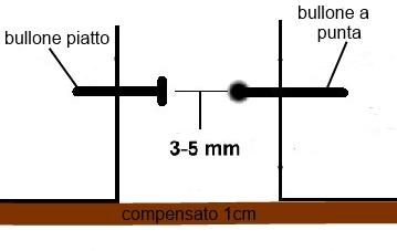 spinterometro_2
