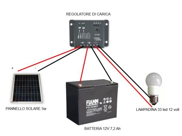 Schema Di Montaggio Pannello Solare Termico : Pannello solare
