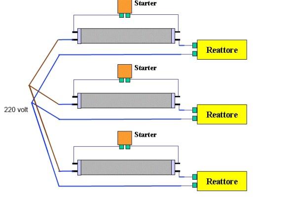 Schema Collegamento Neon Circolare : Bromografo