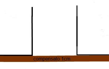 spinterometro_1
